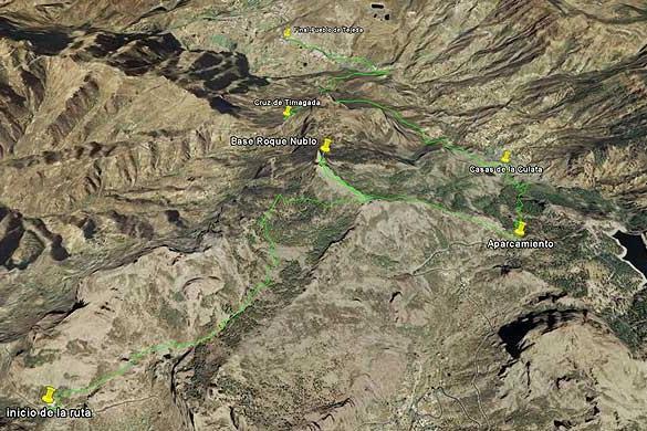 Mapa interpretativo del itinerario completo de la ruta desde Hoya La Vieja hasta Tejeda