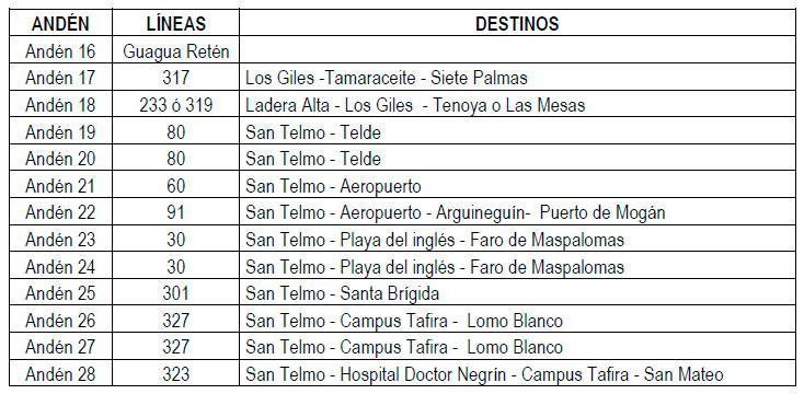 Nueva distribución de andenes en el Intercambiador de Santa Catalina