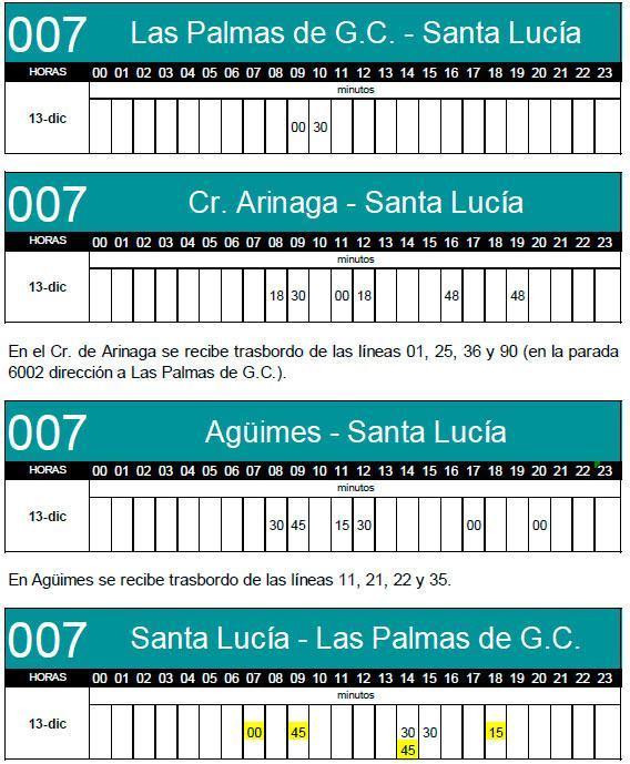 Intensificaciones 13 de diciembre, Festividad de Santa Lucía