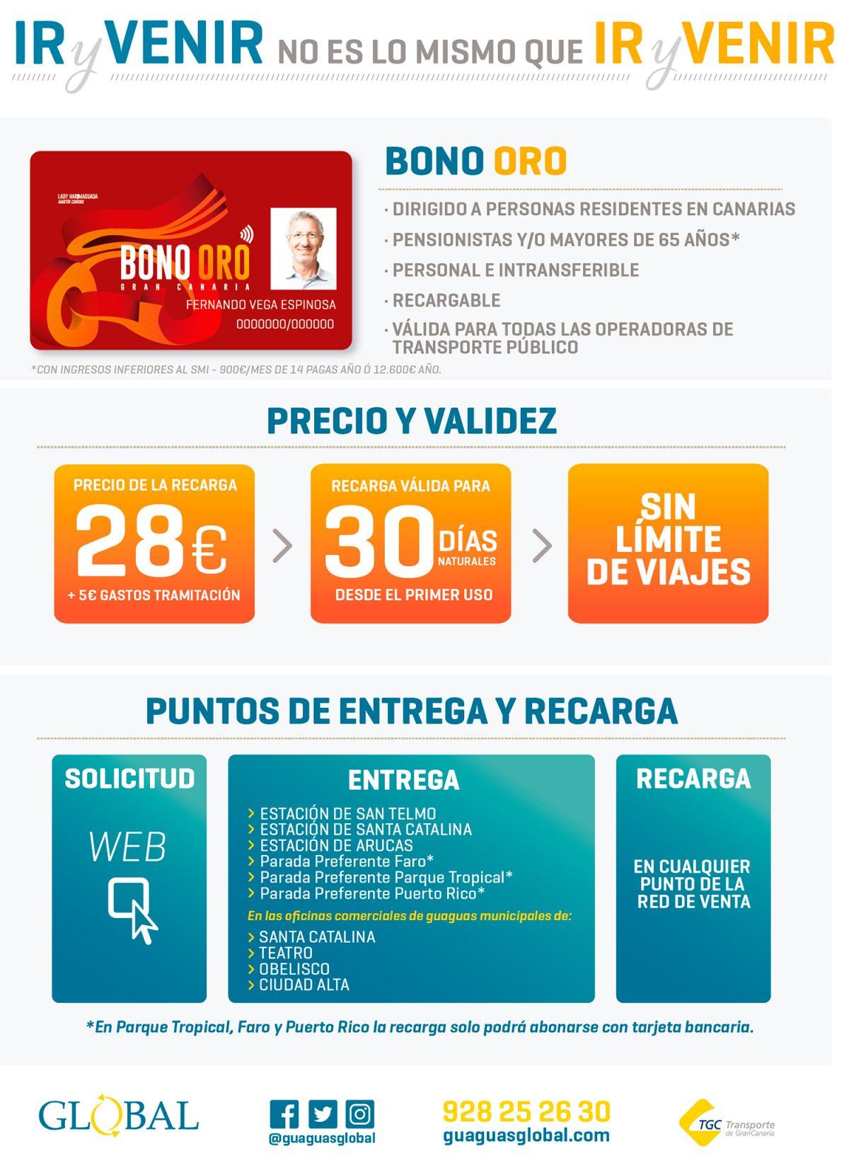 Tarjeta Bono Oro