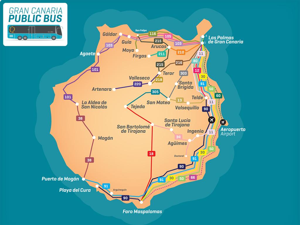 Gran Canaria Global Su