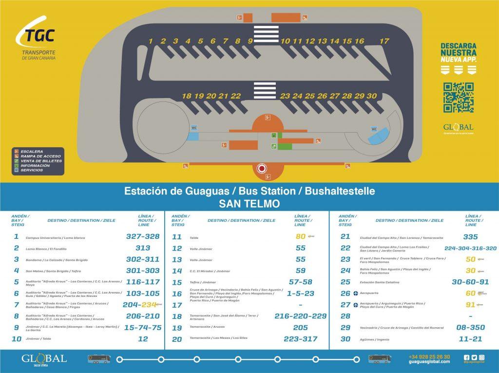 Nueva distribución de andenes en la estación de San Telmo a partir del lunes 11